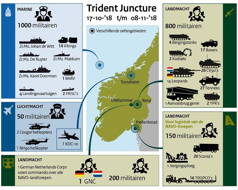 Trident Juncture 2018 Nederland